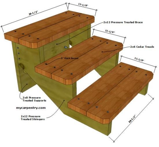 custom stairs Stepenice Pinterest Deck stairs, Decking and - fabriquer escalier exterieur bois