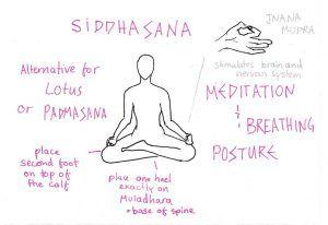 Siddhasana Meditation Pose Yoga Training Poses Therapy Conscious Living
