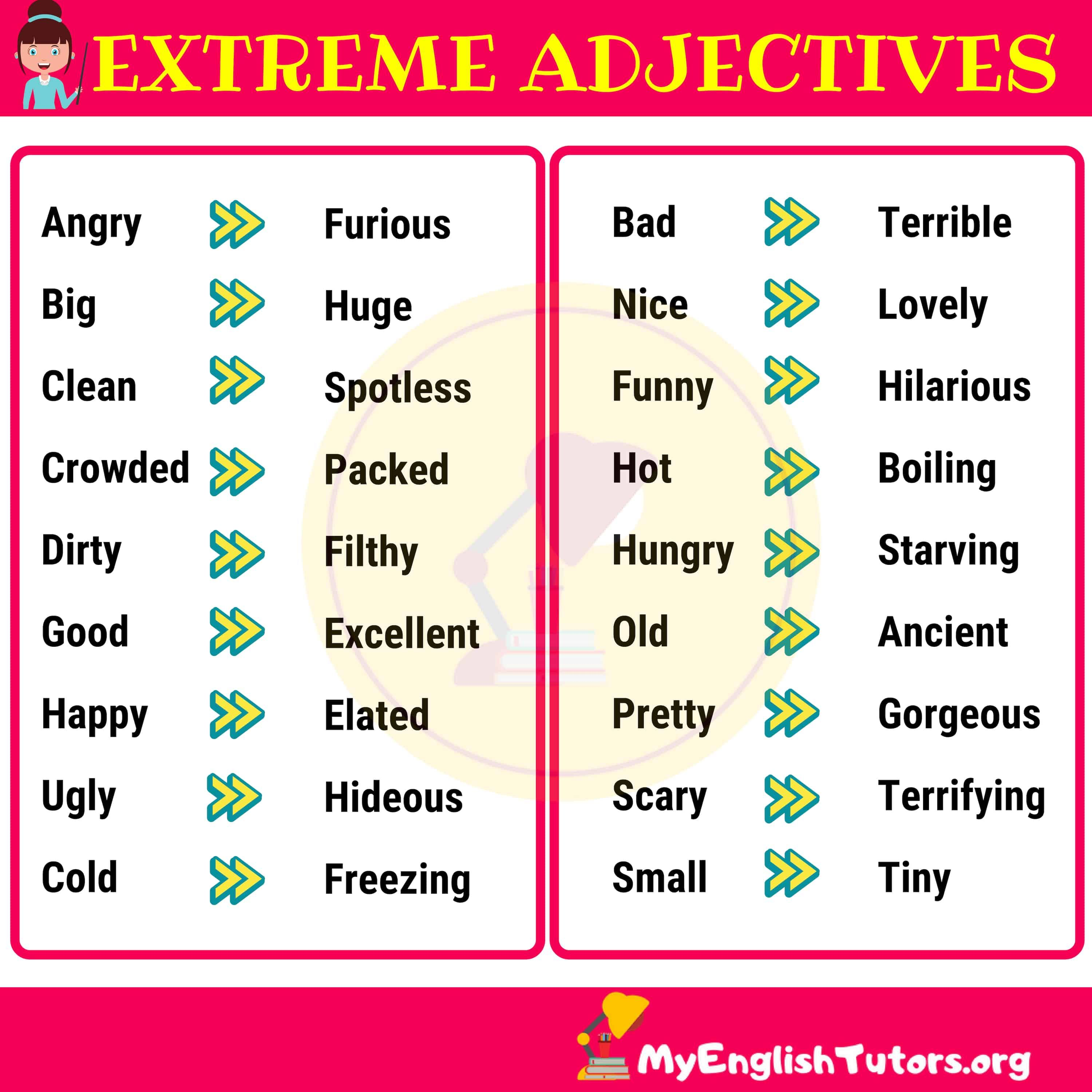 List Of Strong Adjectives In English For Esl Learners