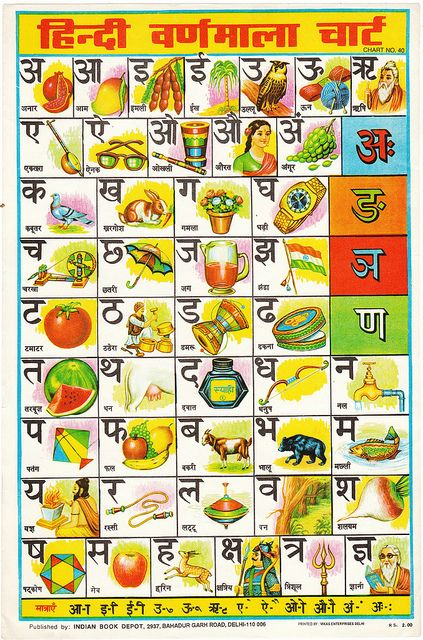 Hindi Alphabet Chart Hindi alphabet, Hindi worksheets