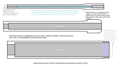 Blueprints to a Telescopic Baton Blueprints Pinterest - best of blueprint education india