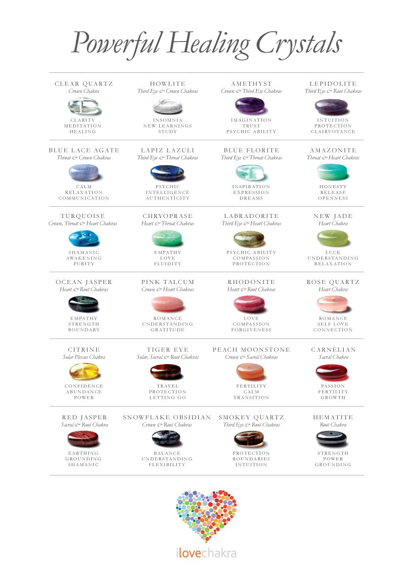 FREE Crystal Wall Chart | Jewelry for the health of it | Crystal