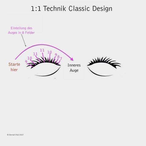 Wimpernverlängerung 1 Zu 1 Technik