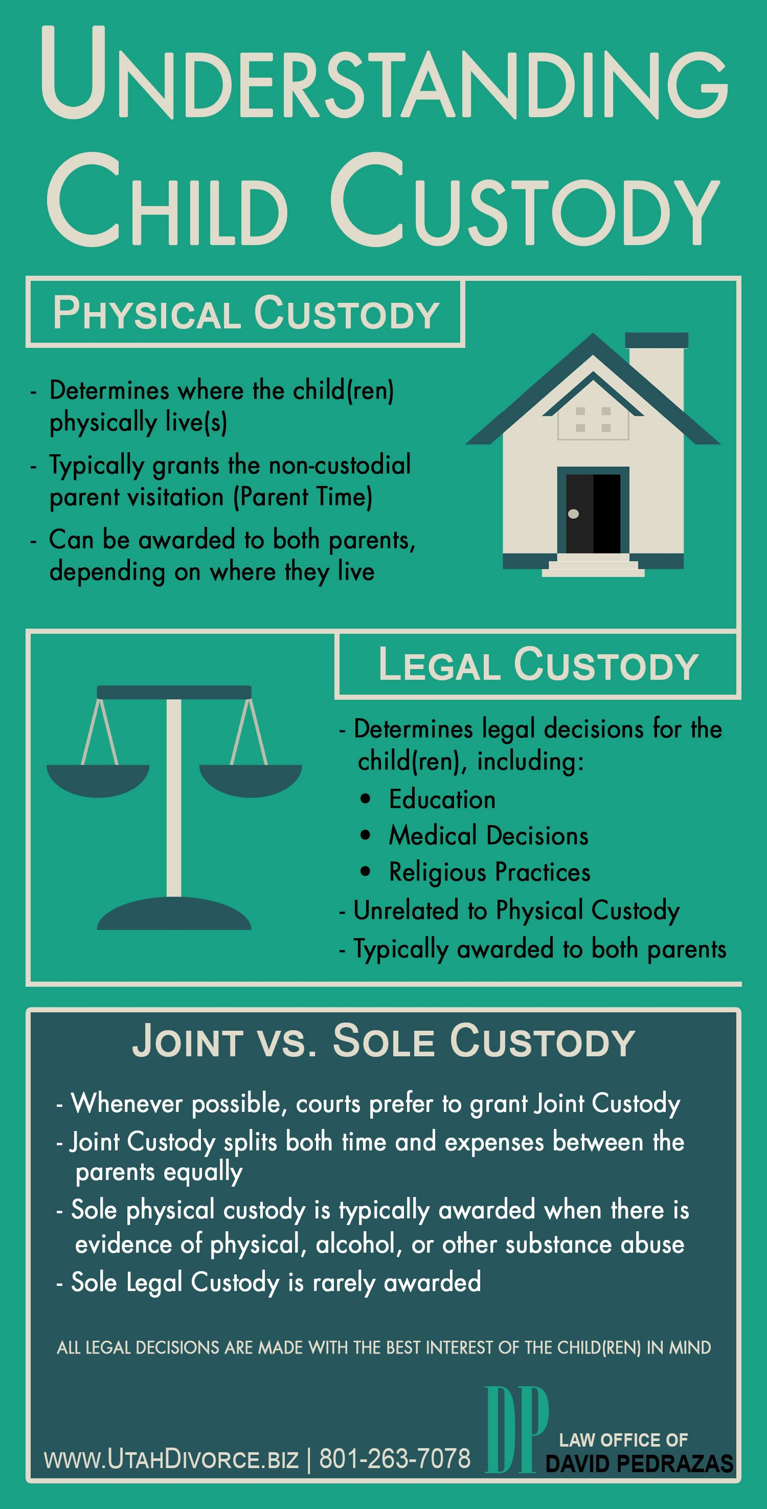 Modifying Child Custody Child Custody Lawyers In Utah Law