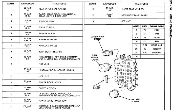 need a 1995 XJ fuse board diagram plzfusepanel.jpg