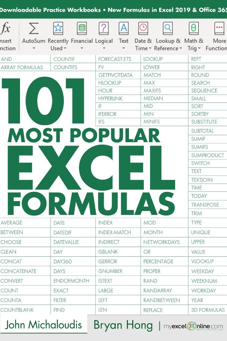 The 20 Most Popular Excel Formulas e book is finally here You ...