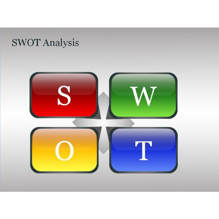 SWOT Analysis Powerpoint Charts and Diagrams Powerpoint - microsoft swot analysis template