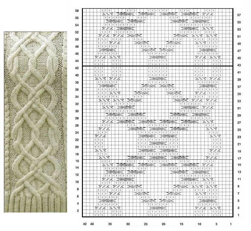 Pin von Sue Meredith auf Knit stitch patterns | Pinterest ...