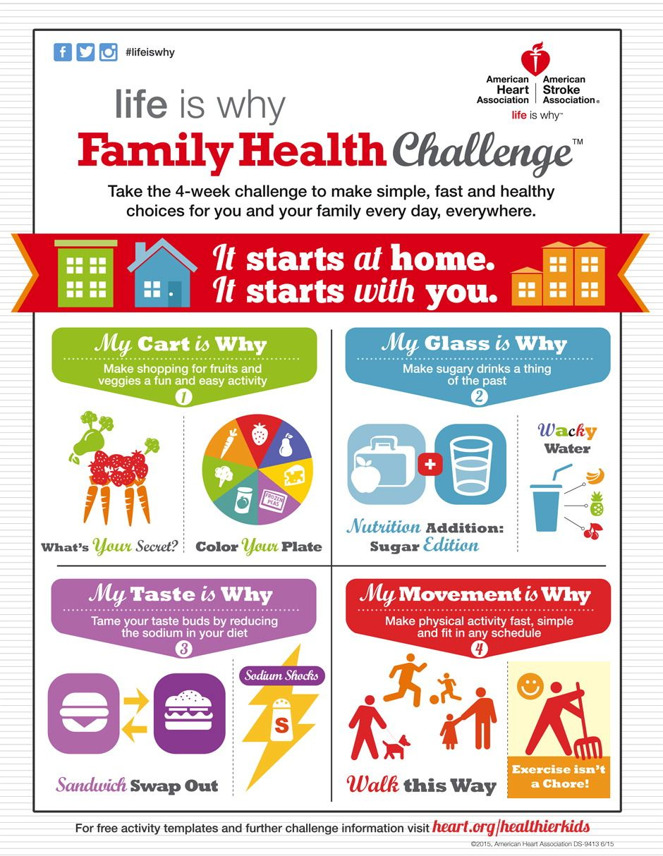 life is why family health challenge infographic healthy eating pinterest infographic. Black Bedroom Furniture Sets. Home Design Ideas