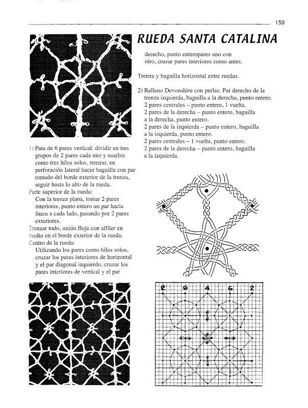 Puntos de Encaje de Bolillos - B. Cook - rosi ramos - Picasa Web ...