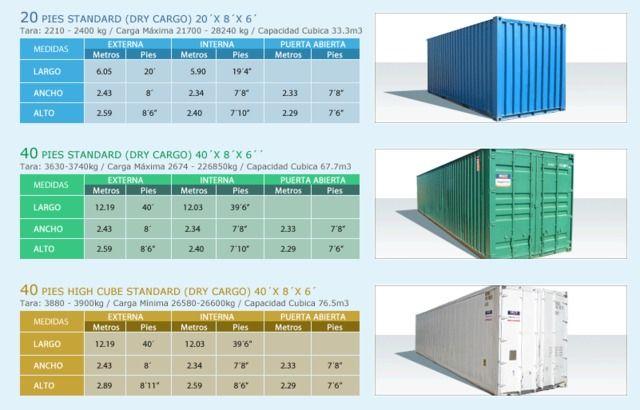 Contenedores Maritimos Foto 1 Container House Plans Container House Design Container House