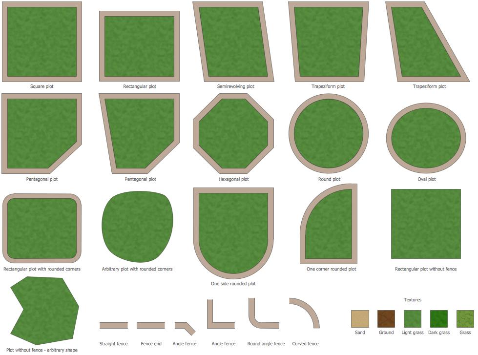 Garden Design Elements design elements - plots and fences | building plans — landscape
