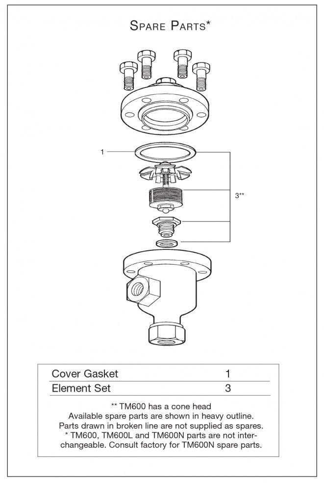 Steam Boiler Sight Glass Blowdown Procedure Click Visit And Get