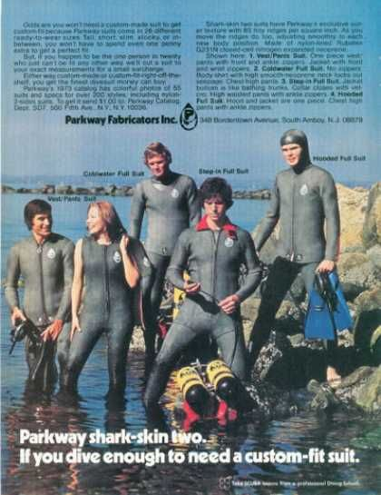 Parkway Ad, Dive History | Dive into the past.... | Diving ...