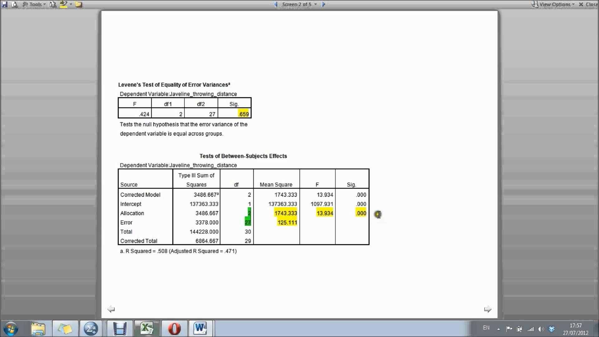 Interpreting An Spss Anova Output Research Methods Program