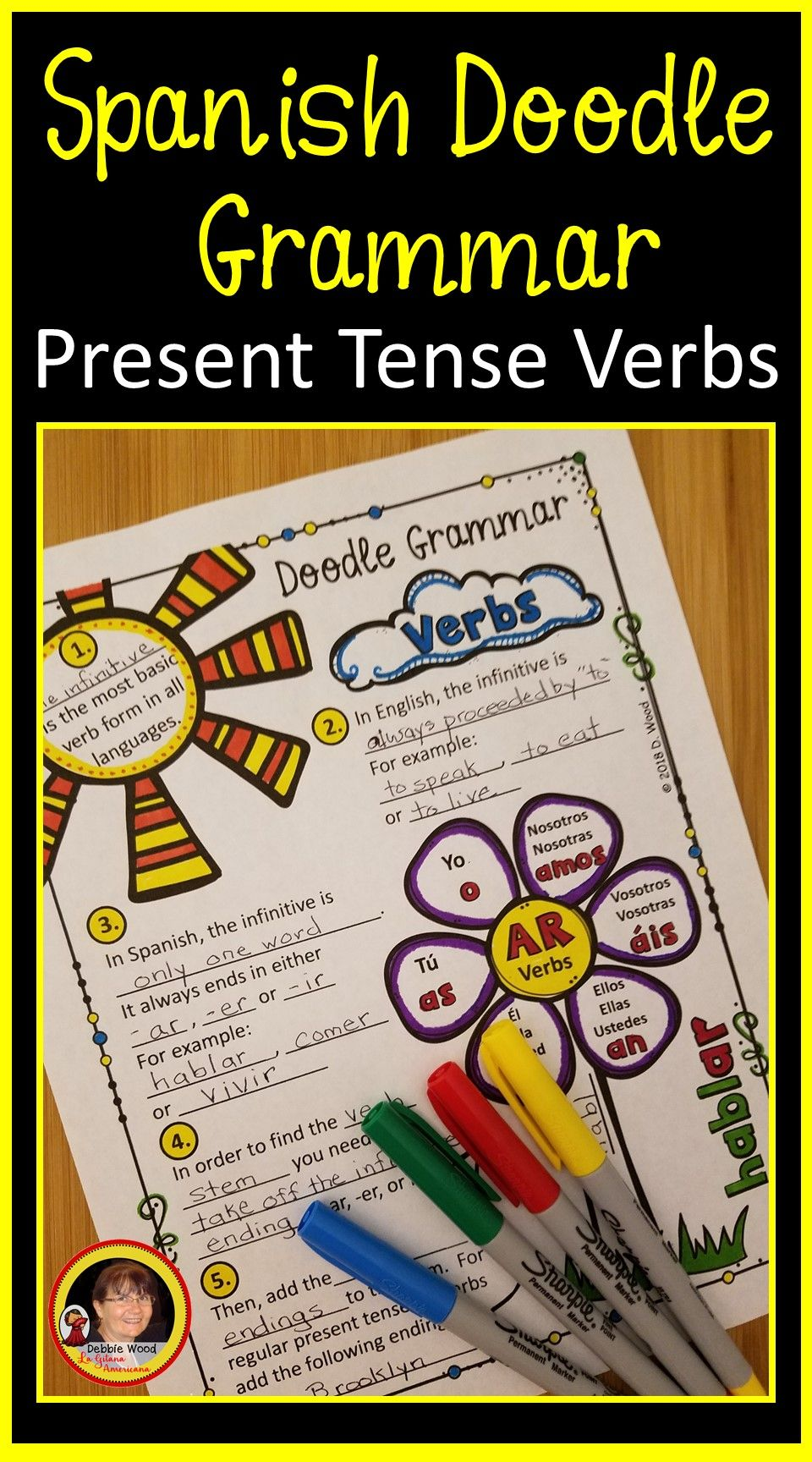 Try these Spanish Present Tense Verb Doodle Grammar Notes and ...