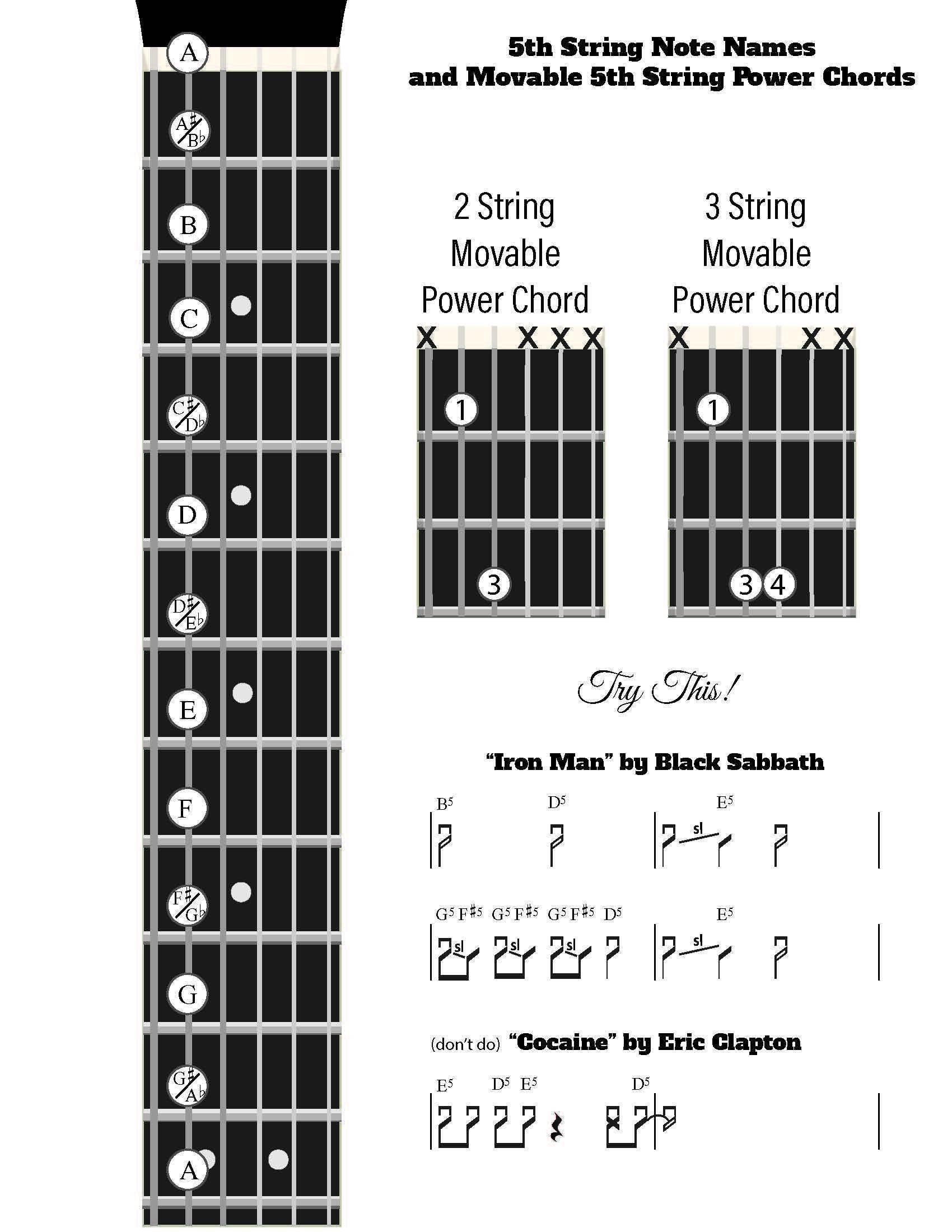 Power Chords   Modern Guitar Approach   Power chord, Learn guitar ...