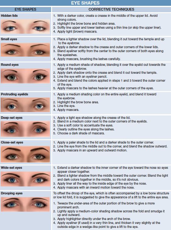 Eyebrow Shaping Chart How Tos Tips Pinterest Eye Shape