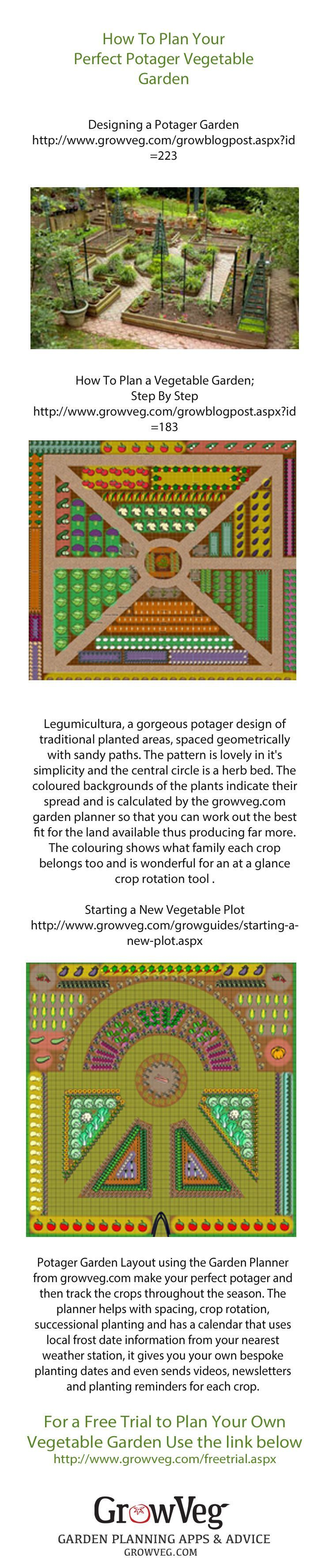 How to design a new potager vegetable garden from scratch for the coming planting season.
