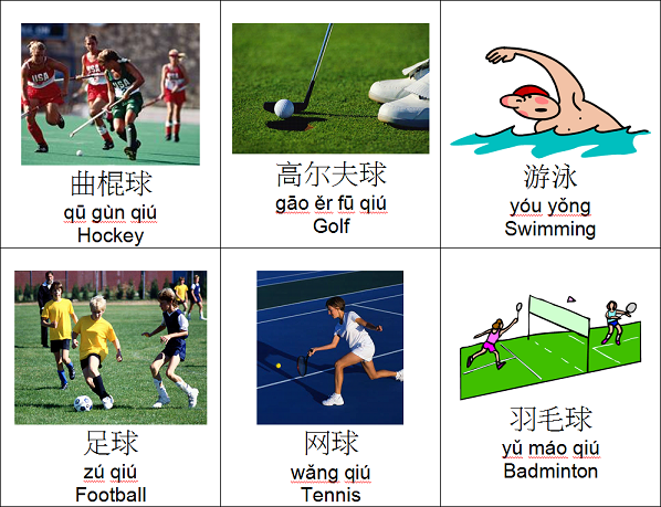 Pla00001 Vocabulary Pictures Mandarin Lessons Learn Chinese
