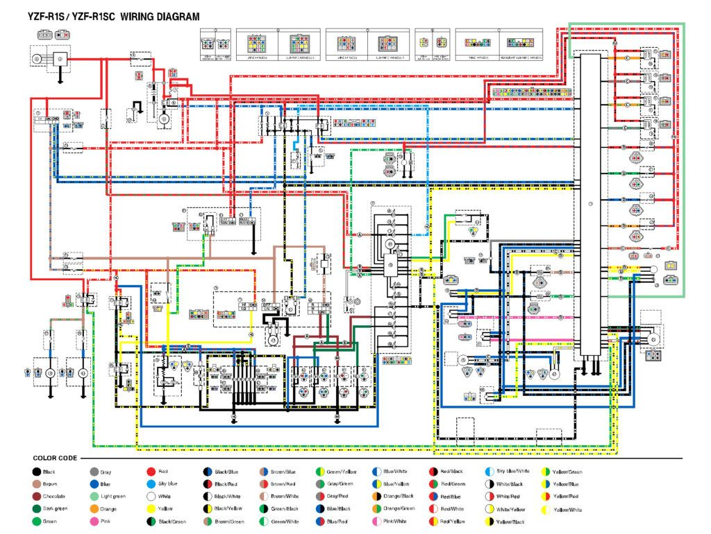 Yamaha Smart Gauge Wiring Diagram