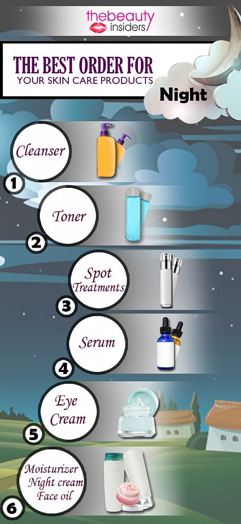 The Best Order for your #skincare products. For more visit:www.thebeautyinsiders.com
