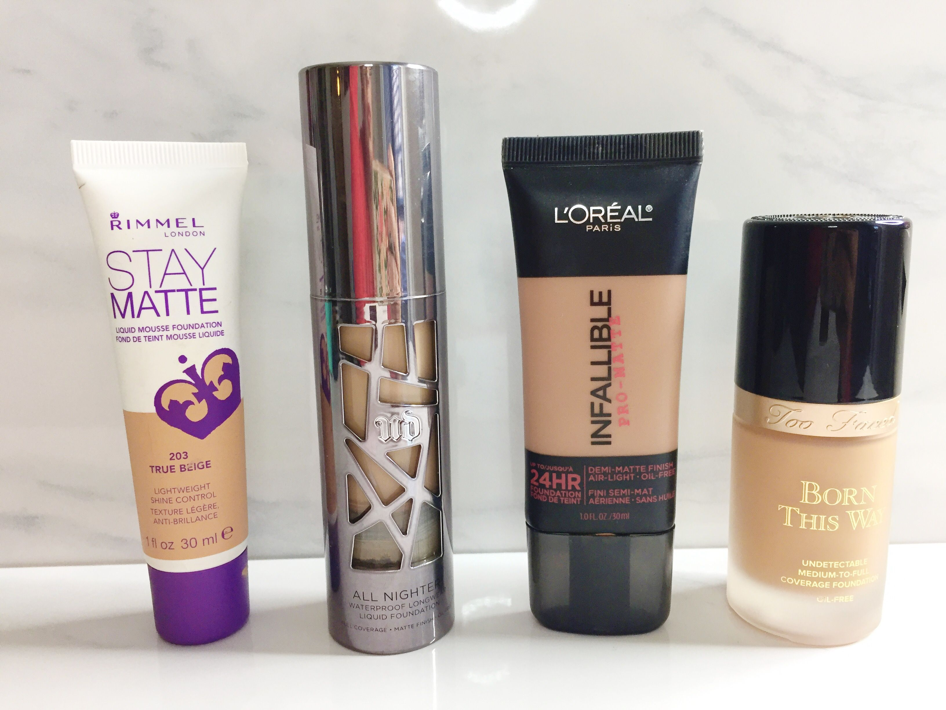 Top Coverage Foundation