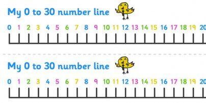 photo relating to Printable Number Line 1-30 referred to as Printable selection line towards laminate, as a result learners can produce upon