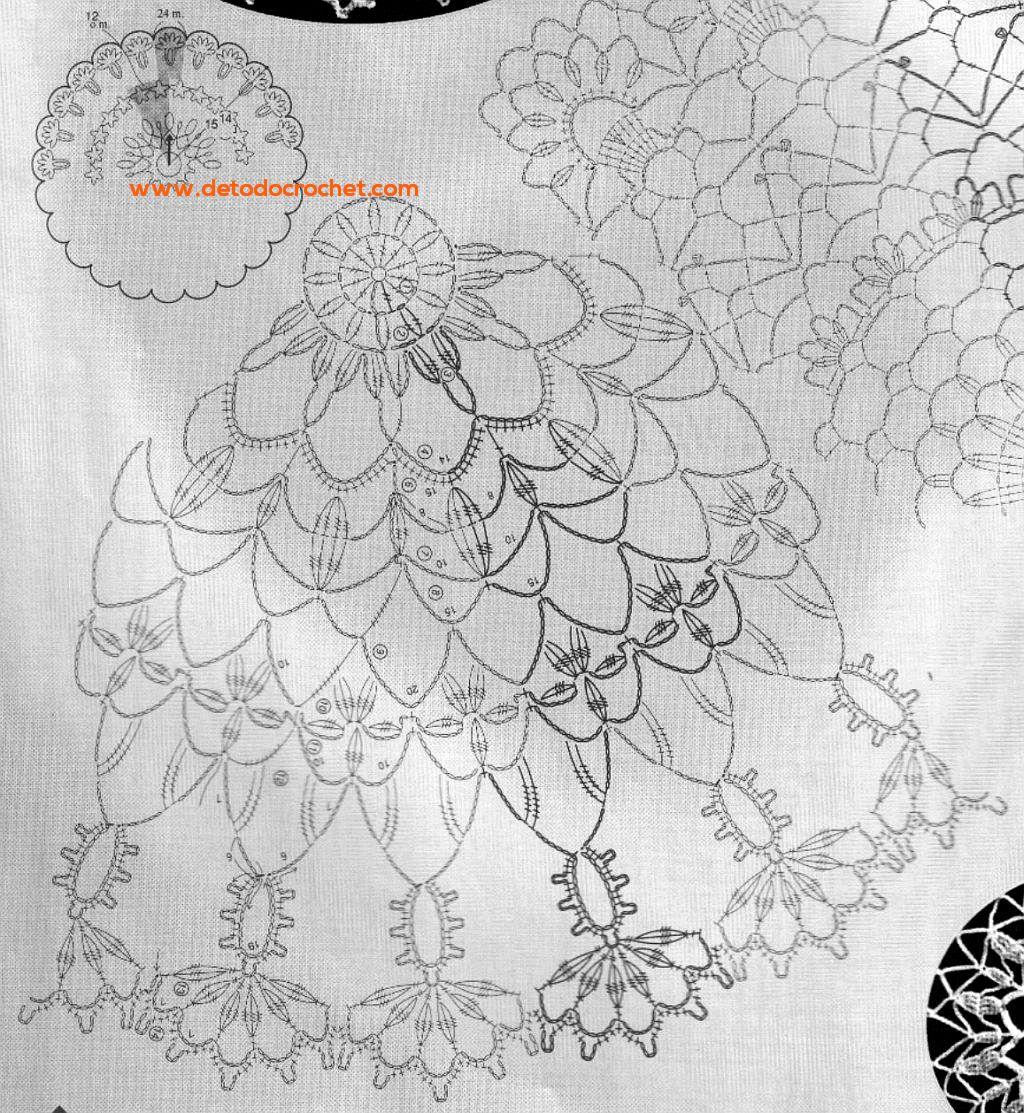 Todo crochet | Tapetes, Crochet patrones y Patrones gráficos