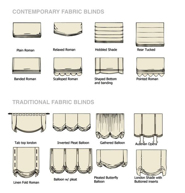 Types Of Blinds Google Search Relaxed Roman Shade Curtains