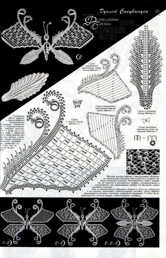 Lace crochet butterfly | puntillas y encajes (motivos) | Pinterest ...