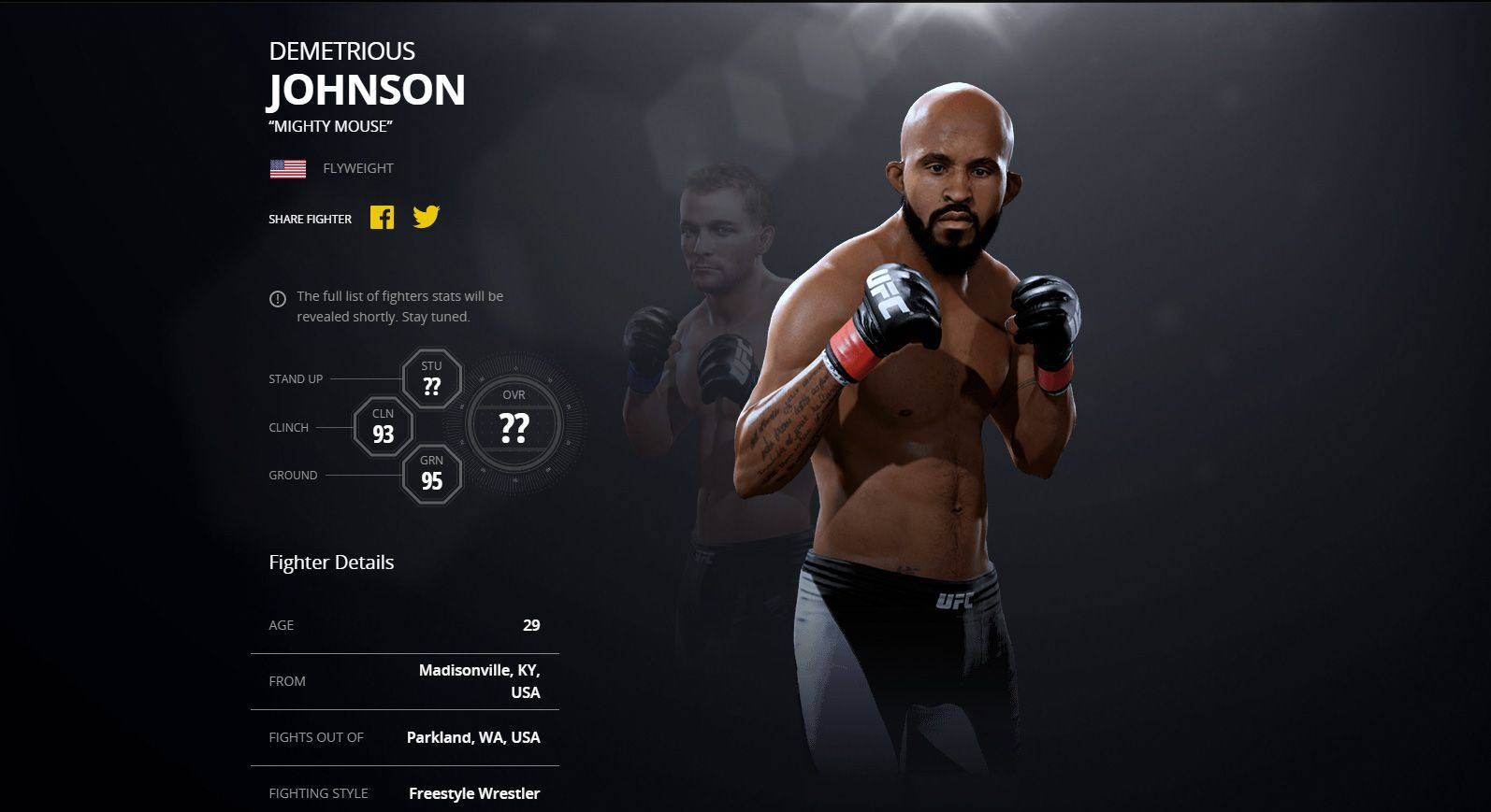 Ea Sports Ufc 2 Ground Fighter Ratings