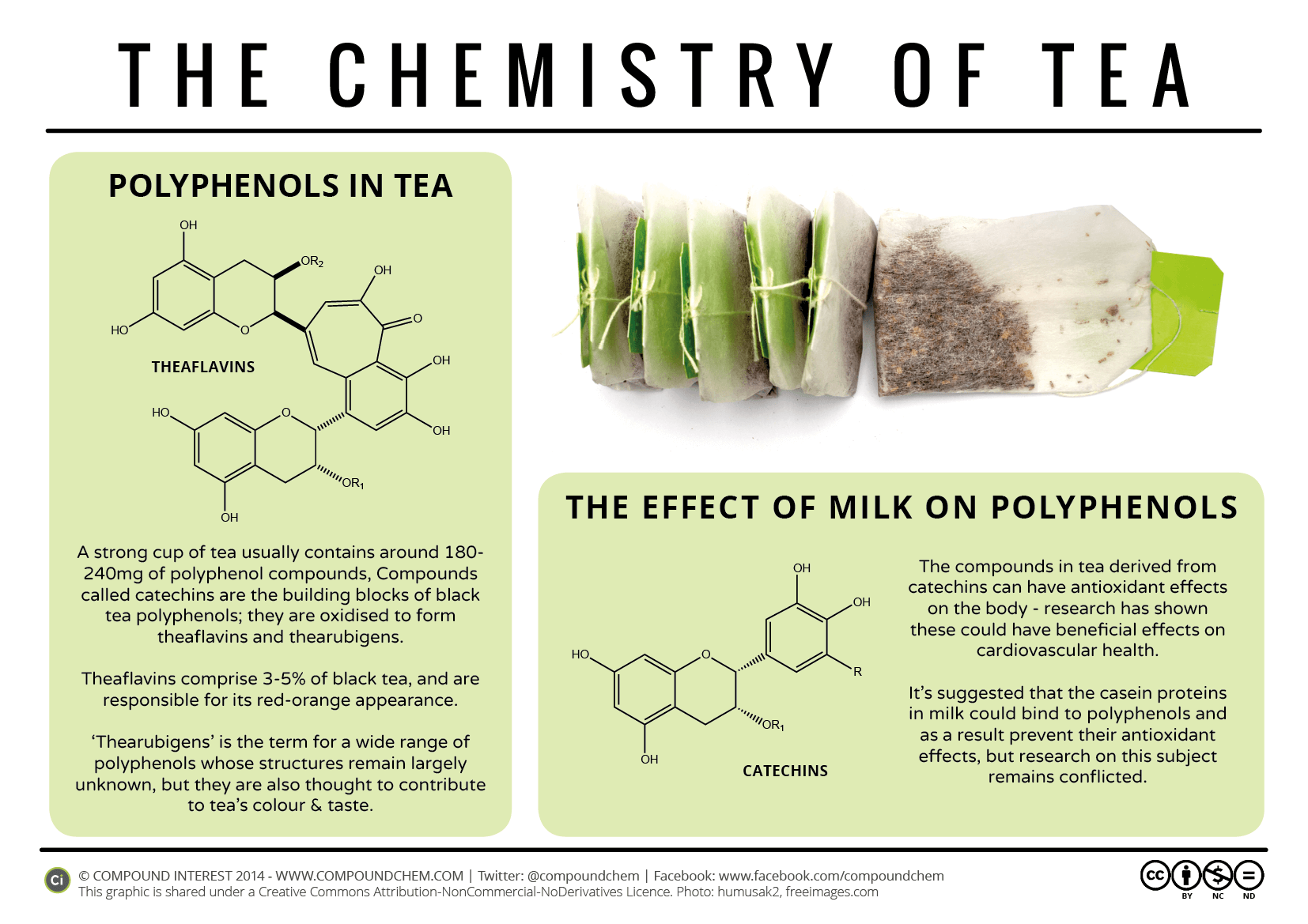 Polyphenols Amp Antioxidants The Chemistry Of Tea