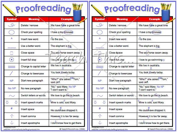 Proofreading Symbols Printable Alphabet Grammar Writing And