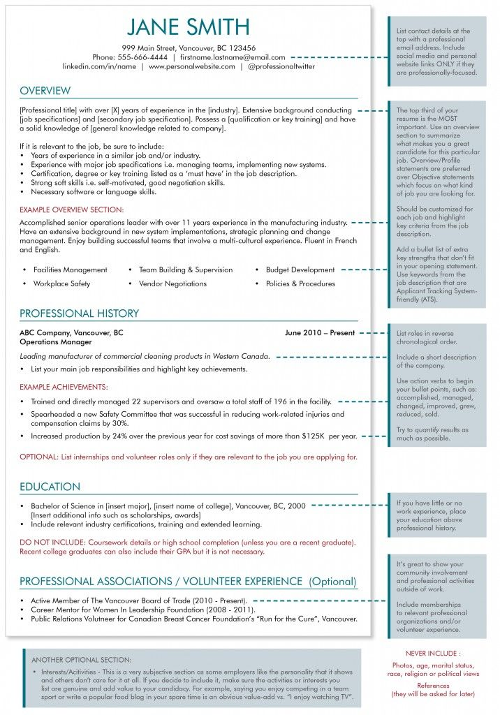 Great Resume Examples 2013 Anatomy of resume, sample