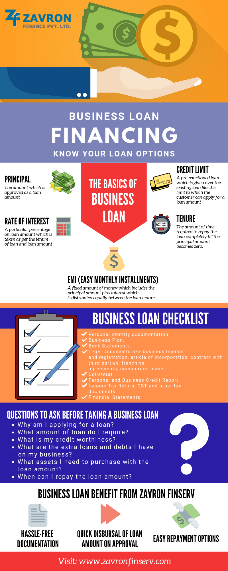 Apply For Instant Personal Loan Online At Zavron In 2020 Business Loans Personal Loans Finance Loans