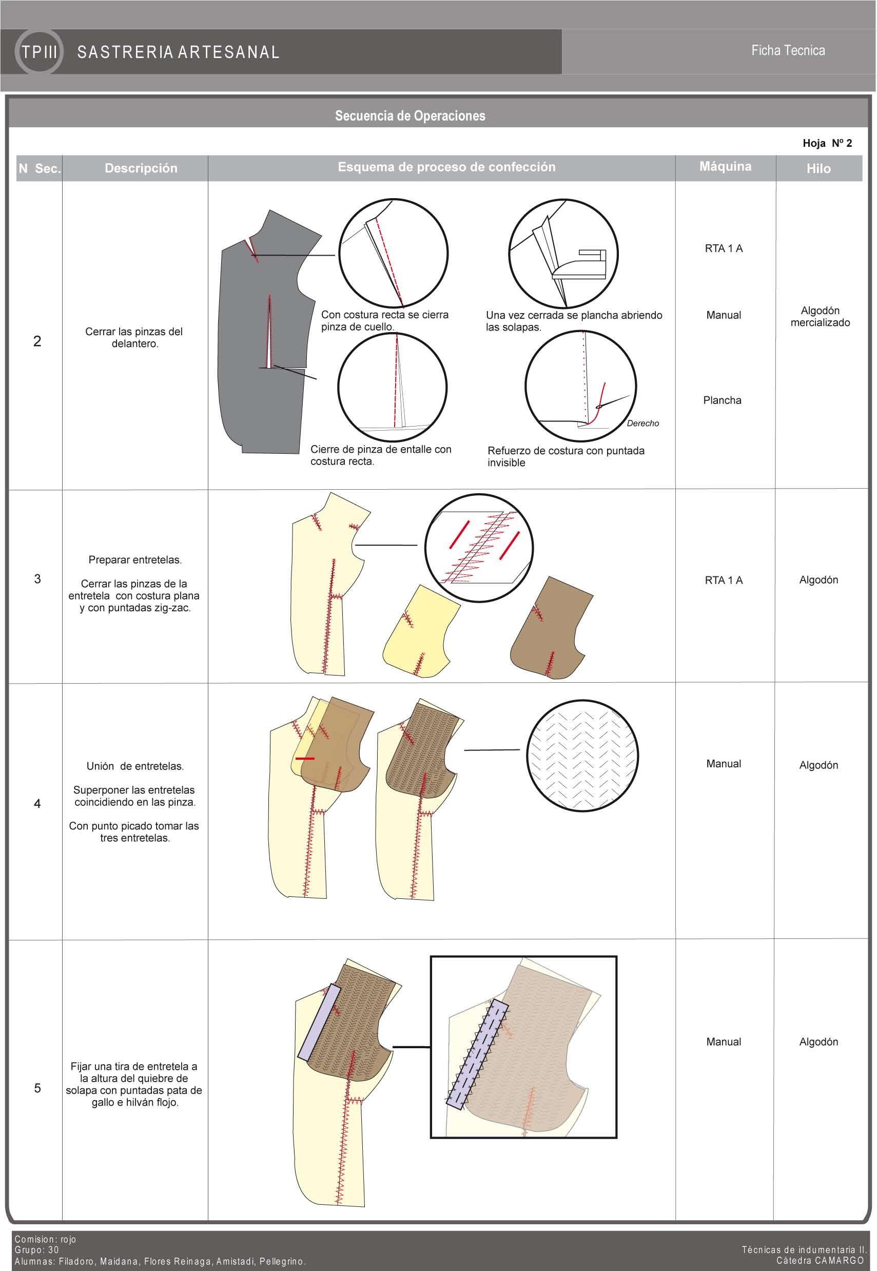 entrega-sastreria_pc3a1gina_31.jpg (1709×2476) | trajes | Pinterest ...