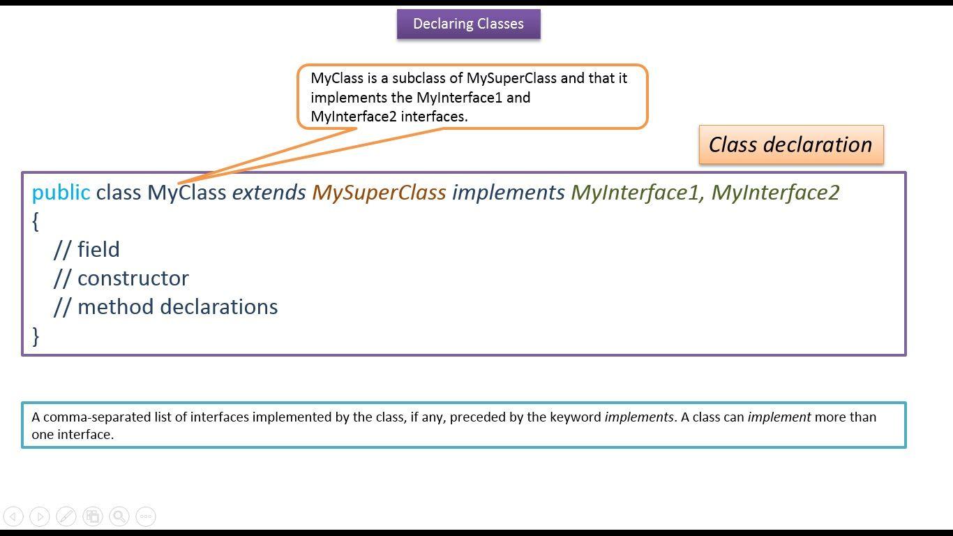 Java ee java tutorial java declaring classes java