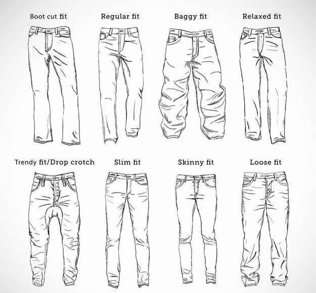 Drawing Straight Lines With Procreate : Reglas básicas sobre pantalones que todo hombre debe