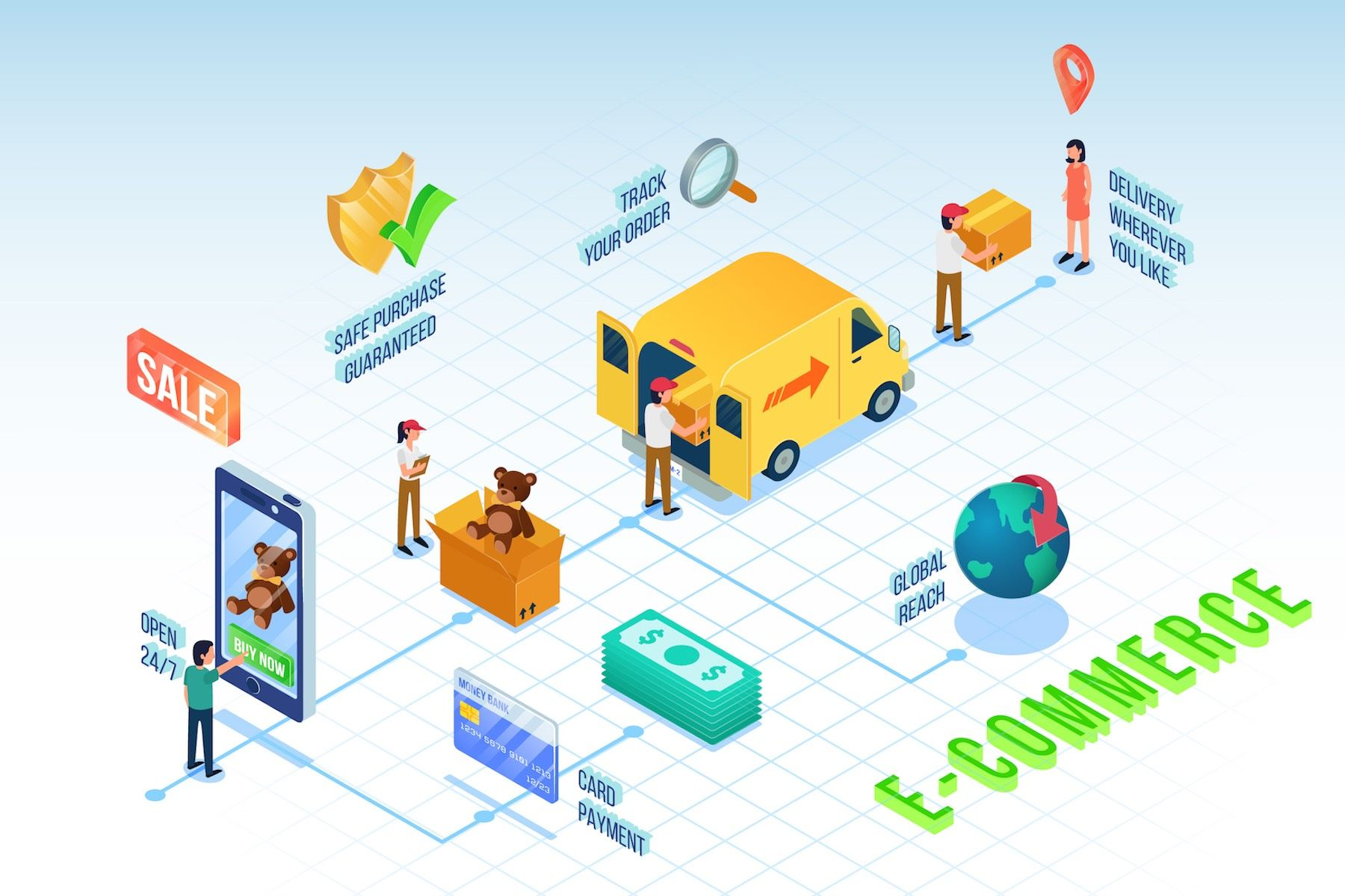 Is Changing Logistics and Warehousing