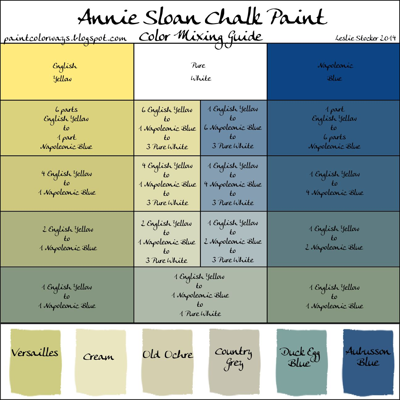 Colorways Annie Sloan Chalk Paint Mixing Recipe Chart For