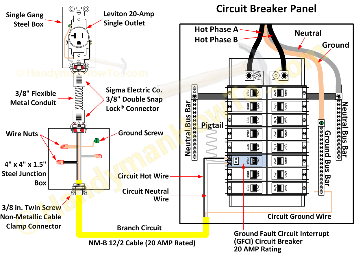 ground fault circuit breaker and electrical outlet wiring diagram rh pinterest com electrical circuit breaker wiring electrical wiring home circuit breaker panel