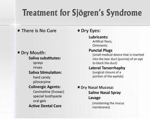 SJOGRENS SYNDROME TREATMENT EBOOK