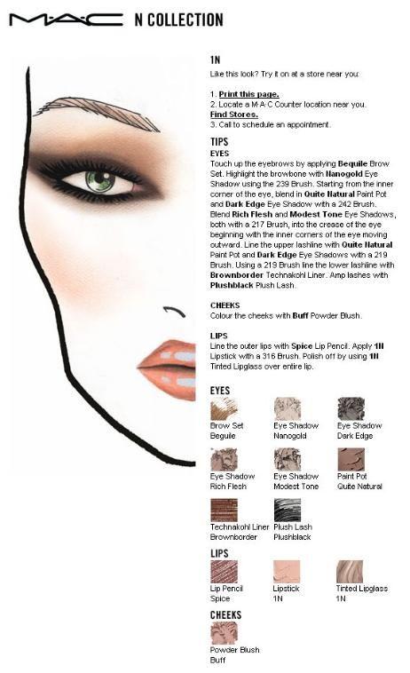 Dark Shadow MAC makeup