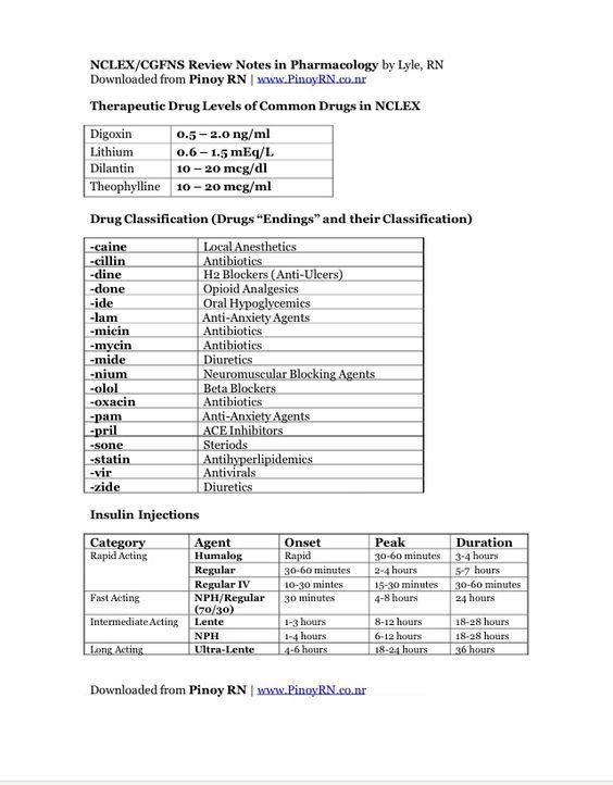nclex pharmacology nclex prep nursing mnemonics