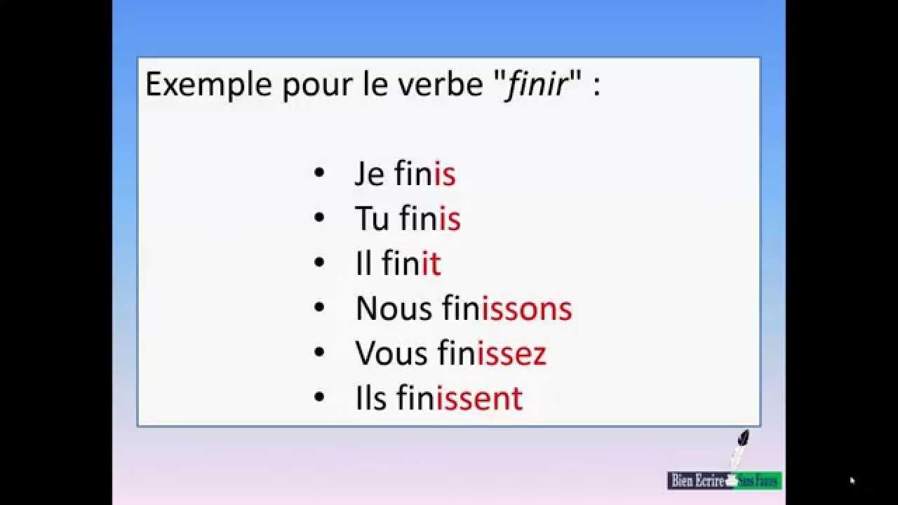 Le Present De L Indicatif Au Premier Et Second Groupe Conjugaison Grammaire Francaise Didactique