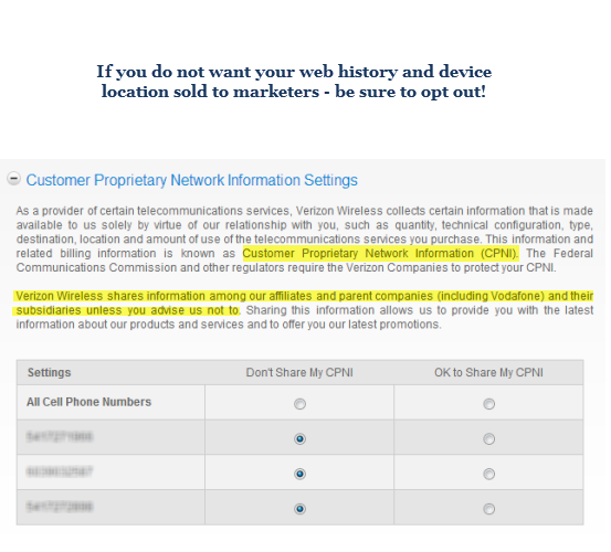 Be sure to opt out of CPNI [Customer Proprietary Network