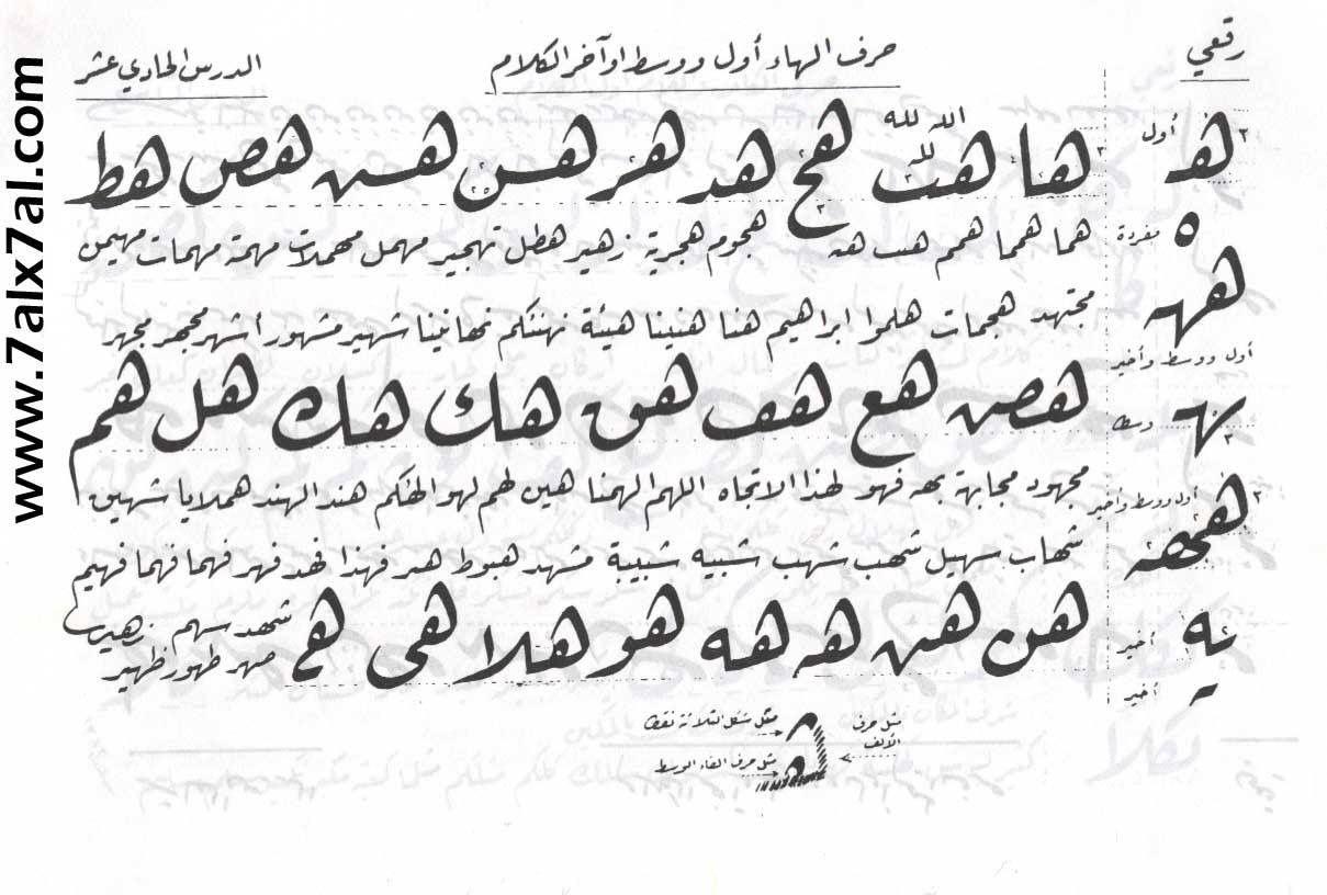 سوف الجين adlı kullanıcının تعلم خط الرقعة 2 panosundaki