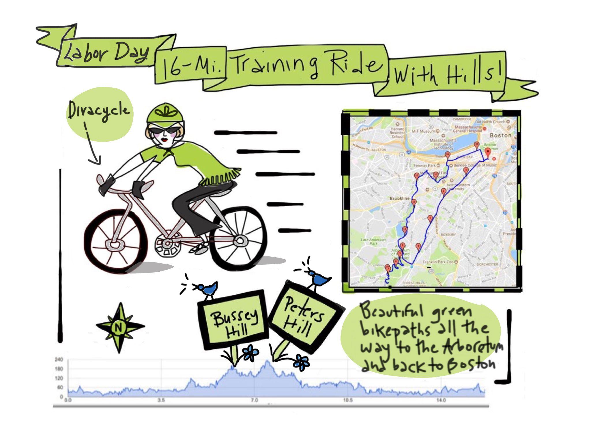 Original Art By Kathleen Mcdermott Boston Bike Trails Boston Bike Map Boston Map Self Portrait Boston Map Sketch Book Original Art