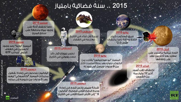 إنفوجرافيك 2015 سنة فضائية بامتياز Rt Arabic